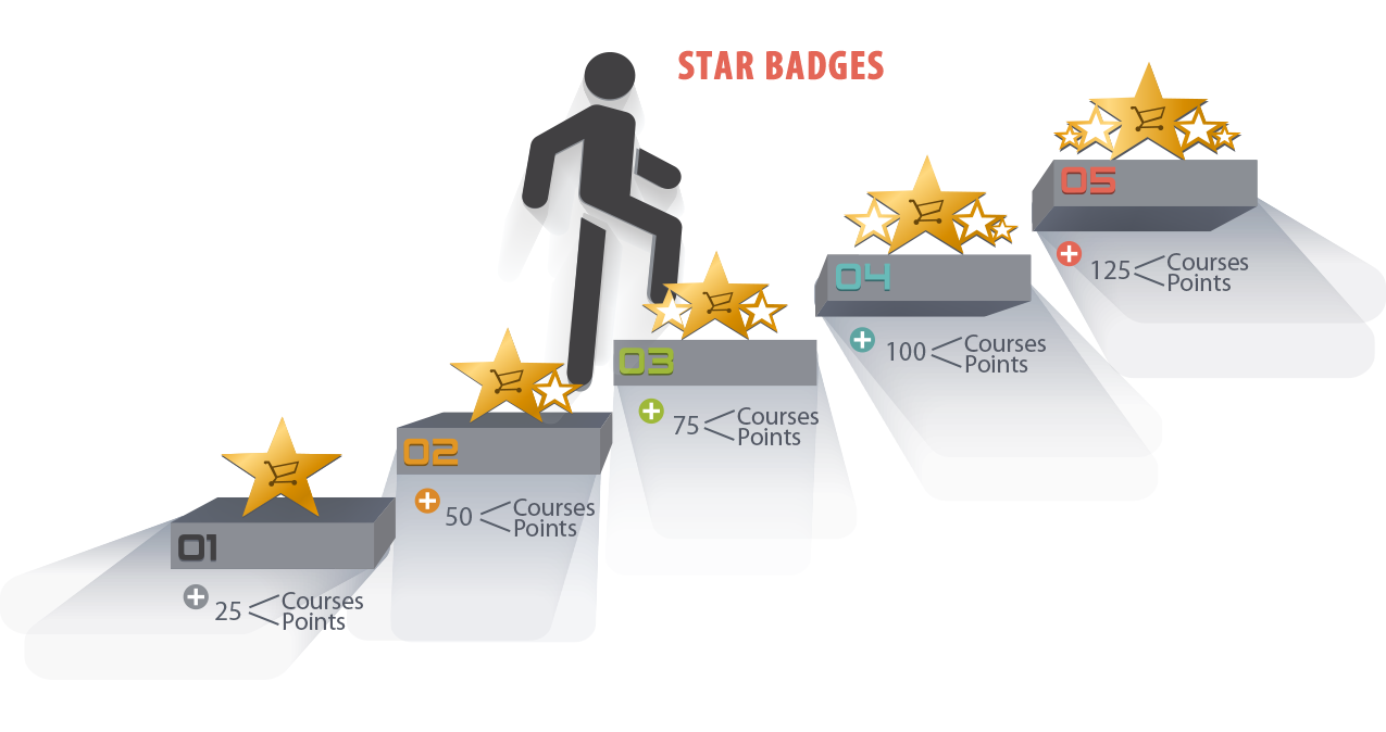 English Course Star Badges