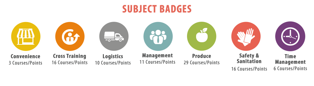 English Subject Badges
